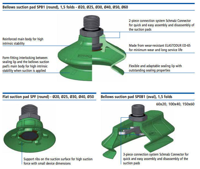 Rankin Automation Schmalz Suction Cups For